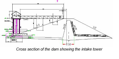 Shagari Earthdam And Irrigation Project